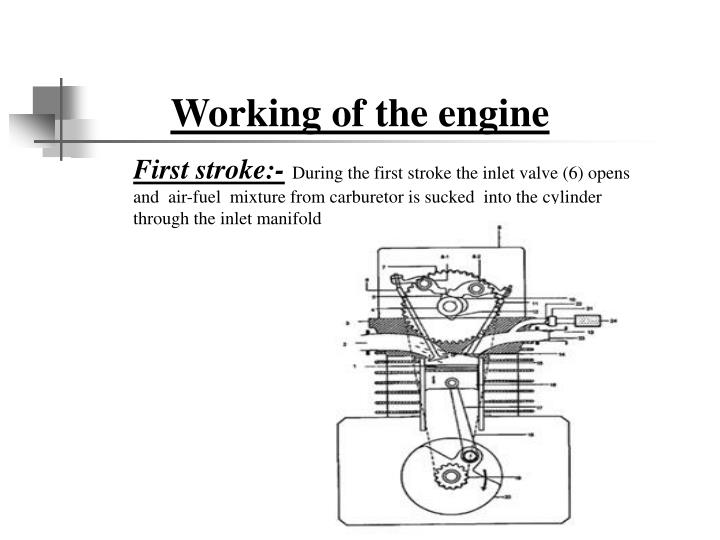 Working of the engine