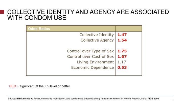 COLLECTIVE IDENTITY AND AGENCY ARE ASSOCIATED