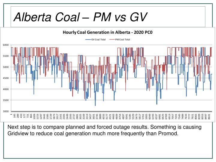 Alberta Coal – PM vs GV