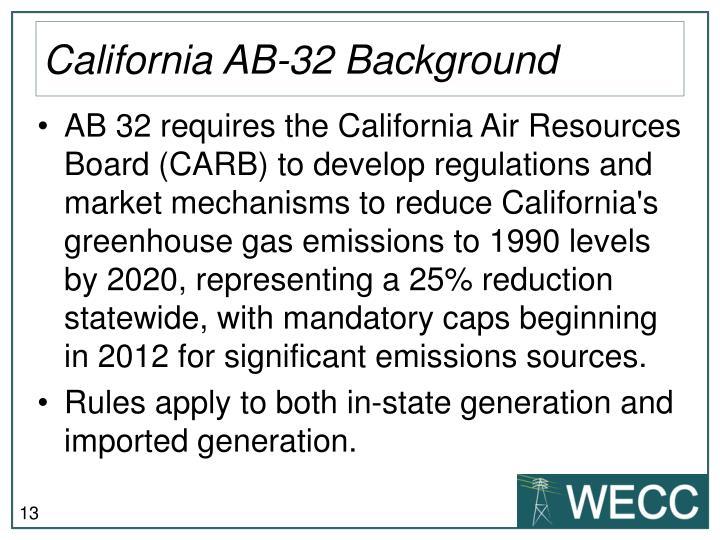 California AB-32 Background