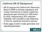 california ab 32 background