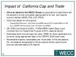 impact of california cap and trade
