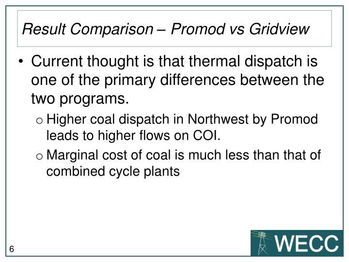 Result Comparison – Promod vs Gridview