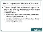 result comparison promod vs gridview
