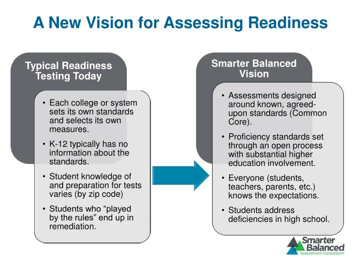 A New Vision for Assessing Readiness