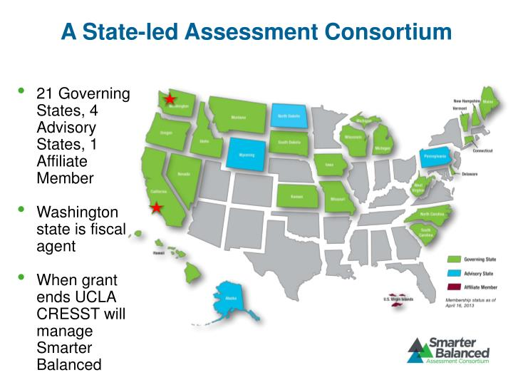 A State-led Assessment