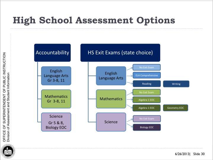 High School Assessment Options
