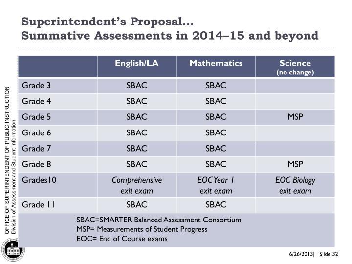 Superintendent's Proposal…
