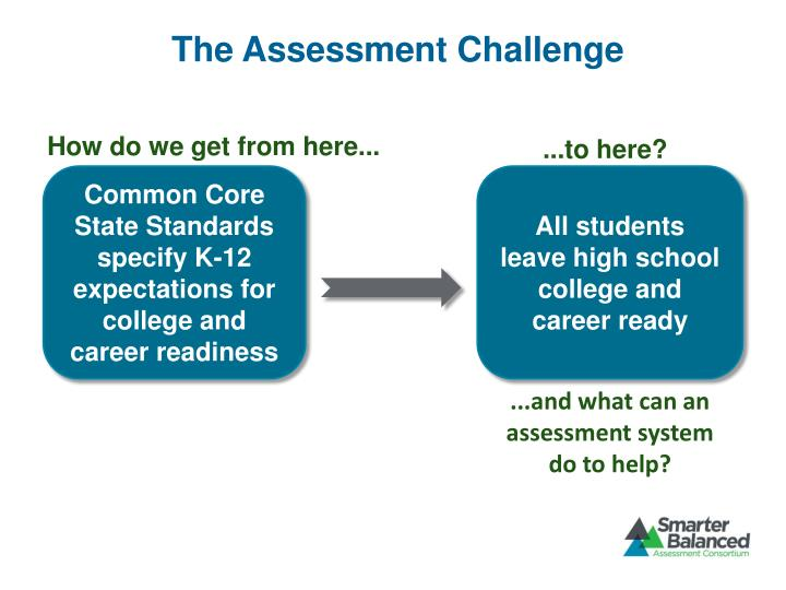 The Assessment Challenge