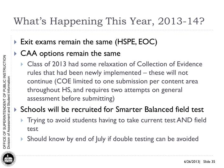 What's Happening This Year, 2013-14?