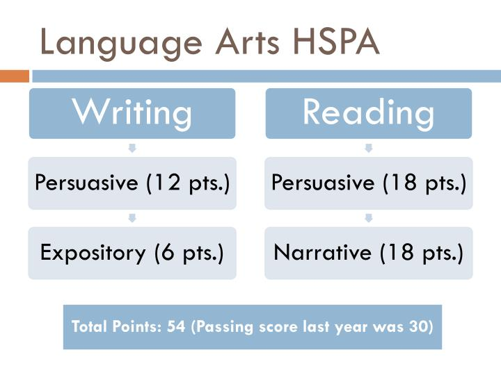 Language arts hspa