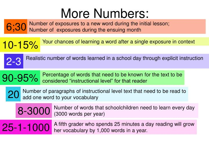 More Numbers: