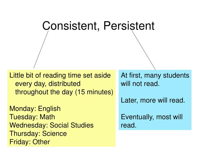 Consistent, Persistent