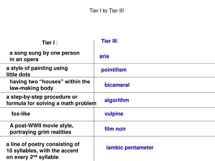 Tier I to Tier III