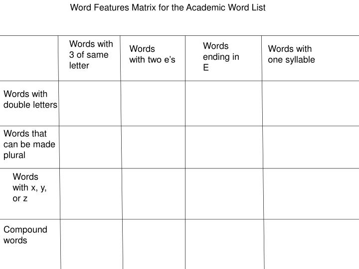 Word Features Matrix for the Academic Word List