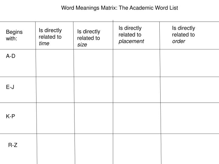 Word Meanings Matrix: The Academic Word List