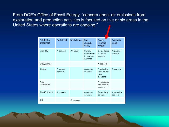 """From DOE's Office of Fossil Energy, """"concern about air emissions from exploration and production activities is focused on five or six areas in the United States where operations are ongoing."""""""