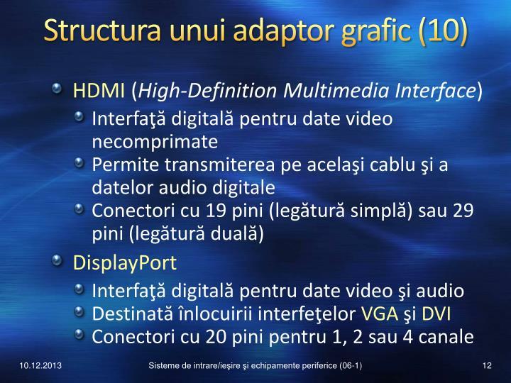 Structura unui adaptor grafic (10)