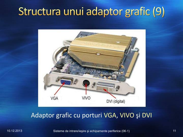 Structura unui adaptor grafic (9)