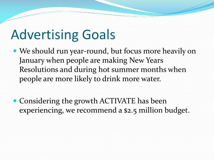 Advertising Goals