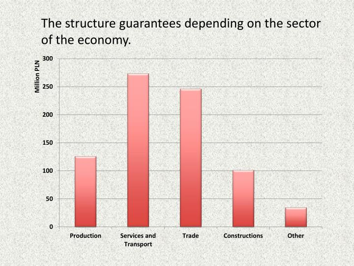 The structure guarantees depending on the sector of the economy.