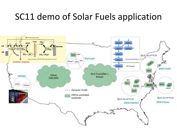 SC11 demo of Solar Fuels application