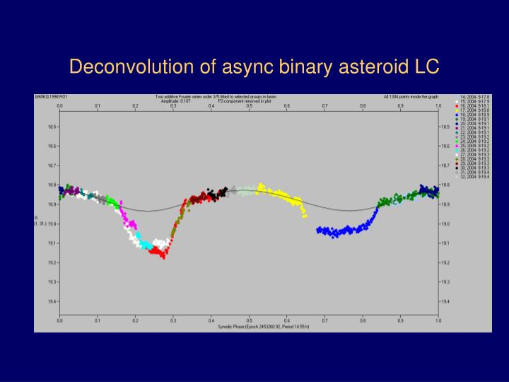 Deconvolution of async binary asteroid LC