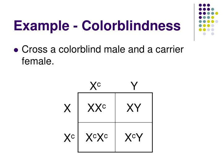 Example - Colorblindness