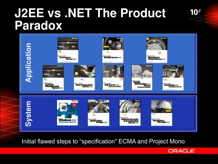 J2EE vs .NET The Product Paradox