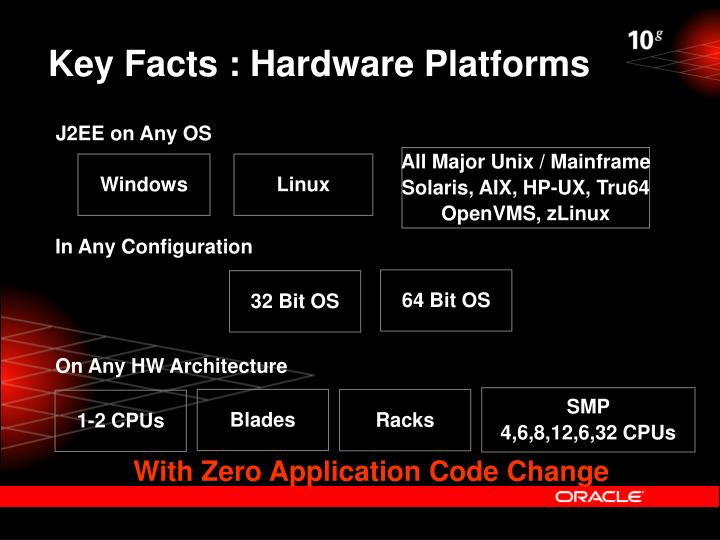 Key Facts : Hardware Platforms