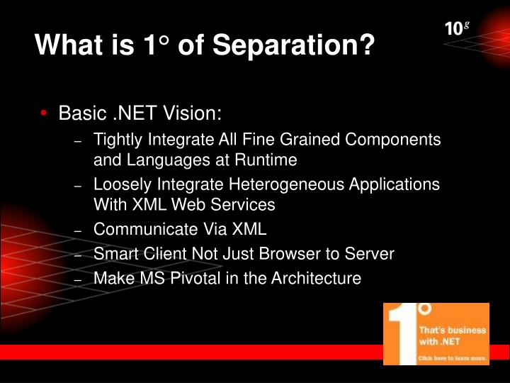 What is 1° of Separation?