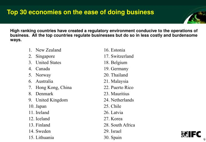 Top 30 economies on the ease of doing business