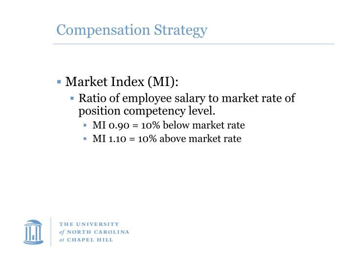 Compensation Strategy