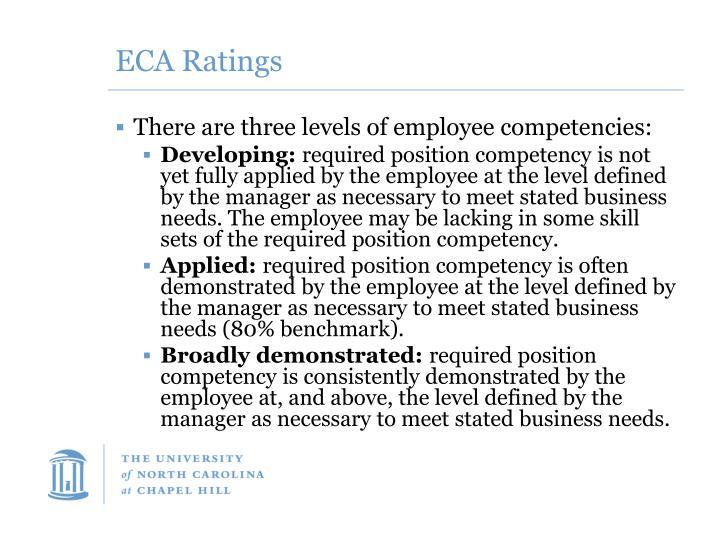 ECA Ratings