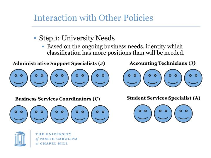 Interaction with Other Policies