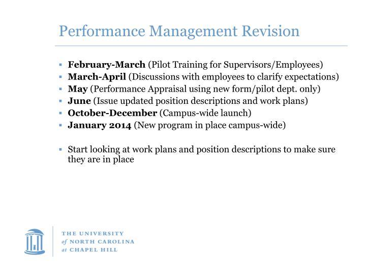 Performance Management Revision