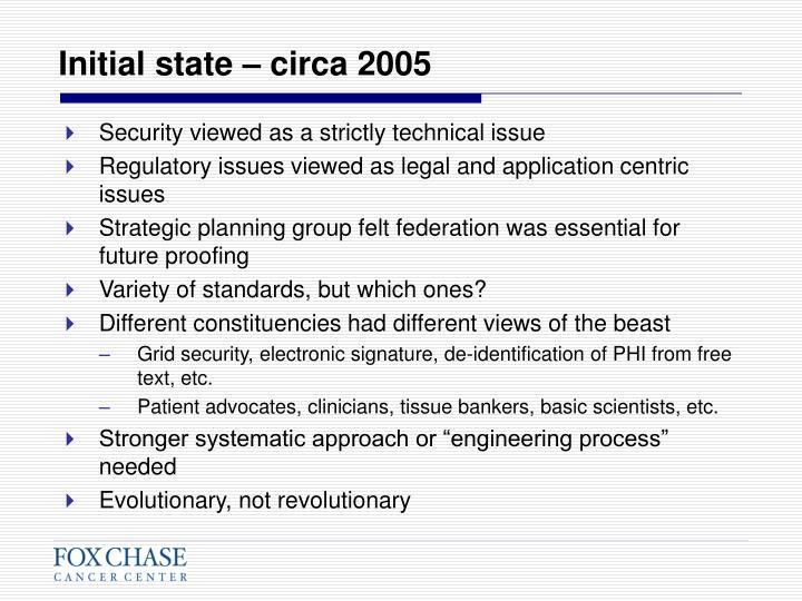 Initial state – circa 2005