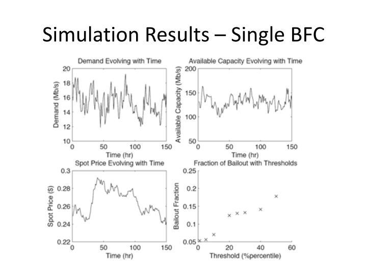 Simulation Results – Single BFC