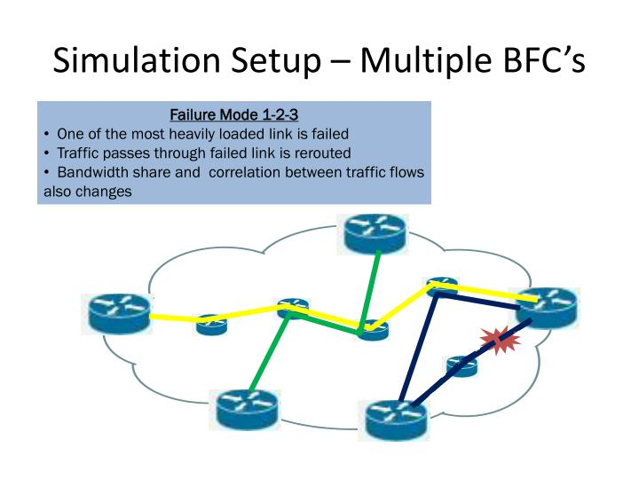 Simulation Setup – Multiple BFC's
