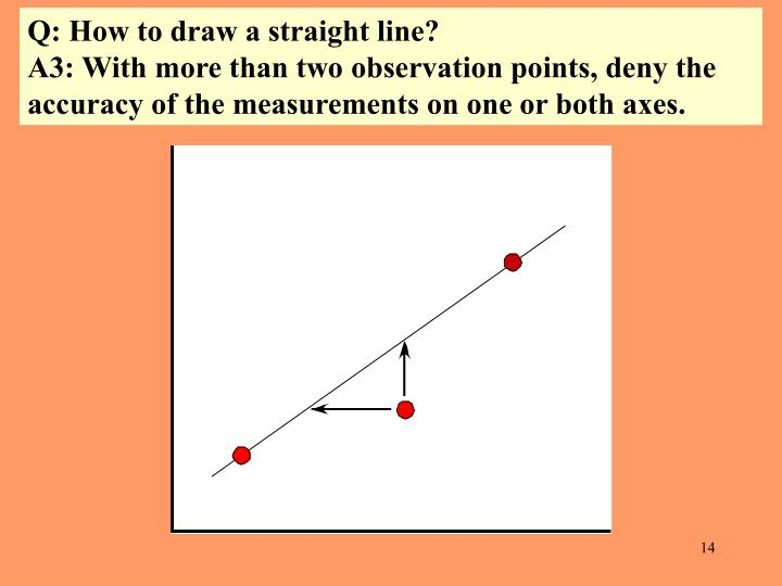 Q: How to draw a straight line?