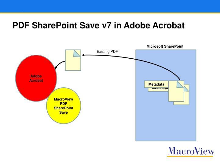 PDF SharePoint Save v7 in Adobe Acrobat