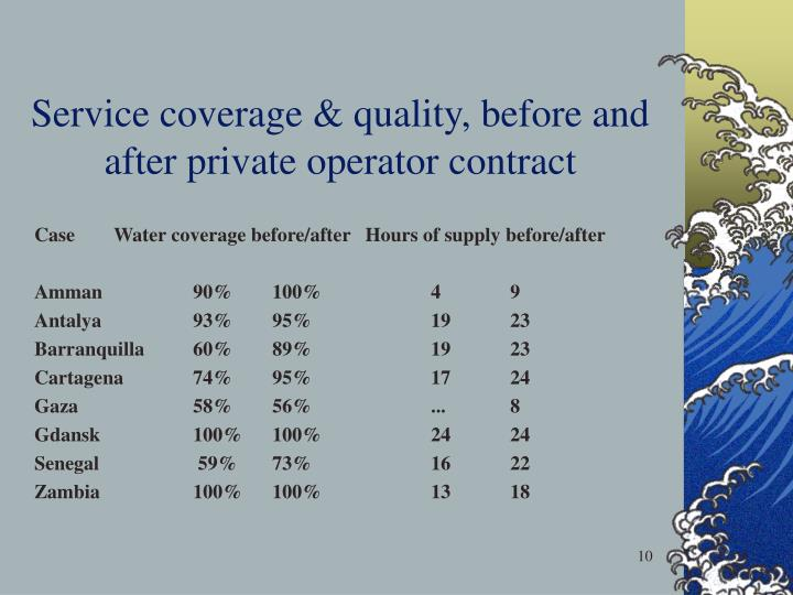 Service coverage & quality, before and after private operator contract