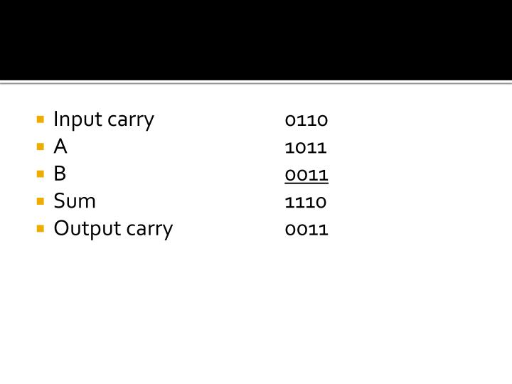 Input carry 0110