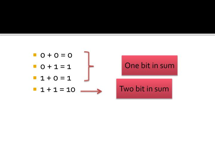 0 + 0 = 0