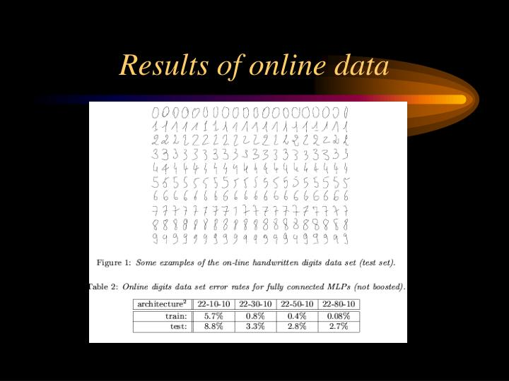 Results of online data