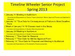 timeline wheeler senior project spring 2013