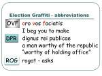 election graffiti abbreviations
