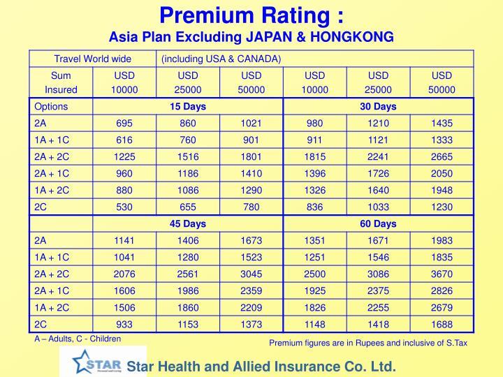 Premium Rating :