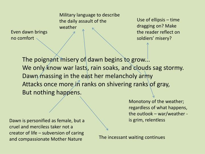 Military language to describe the daily assault of the weather