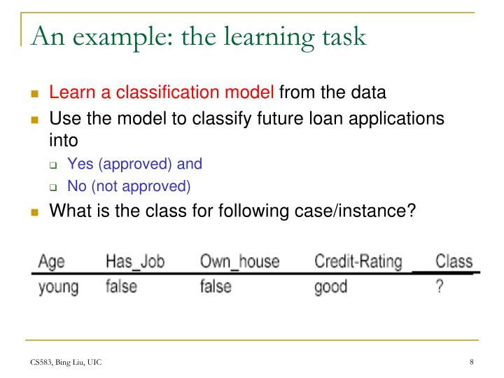 An example: the learning task